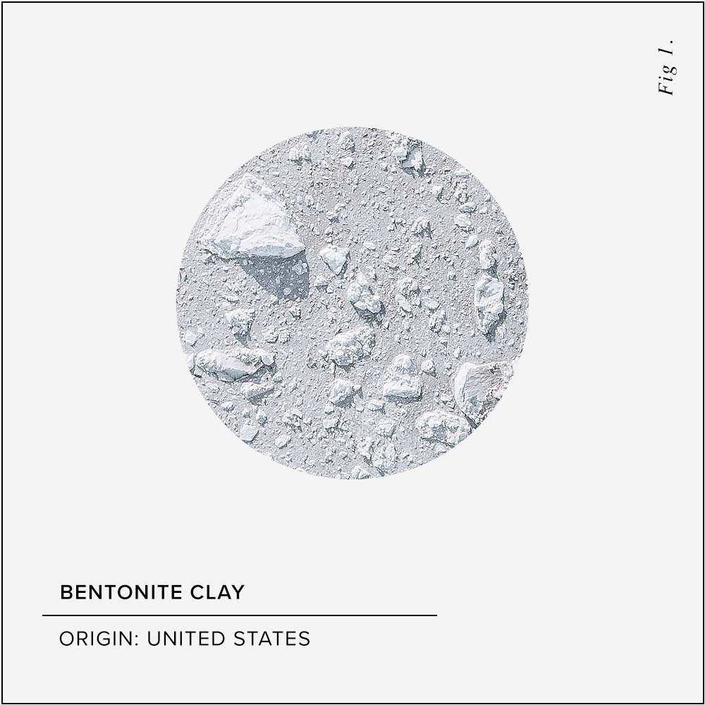 Bentonite Clay Skin Benefits